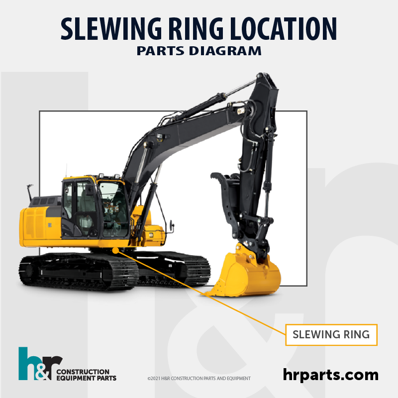 A diagram shows the location of a slewing ring on an excavator.