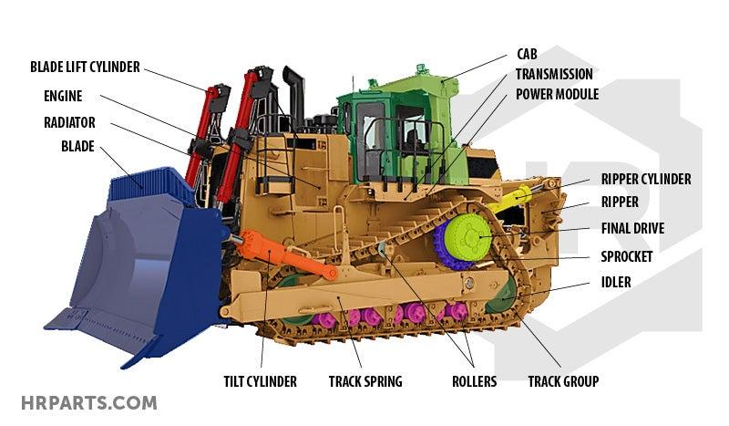 Color Coded Bulldozer Parts Diagram