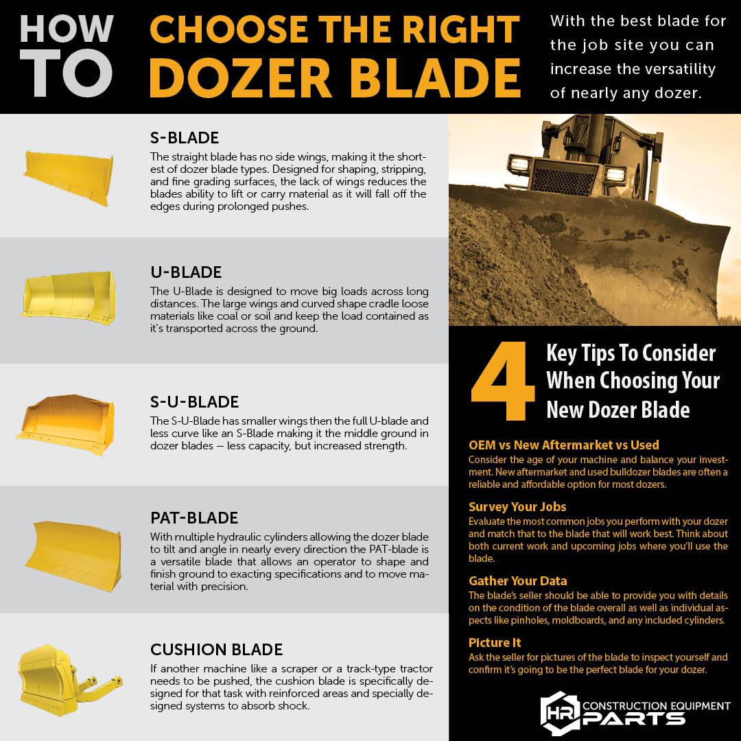 An infographic explains dozer blades.