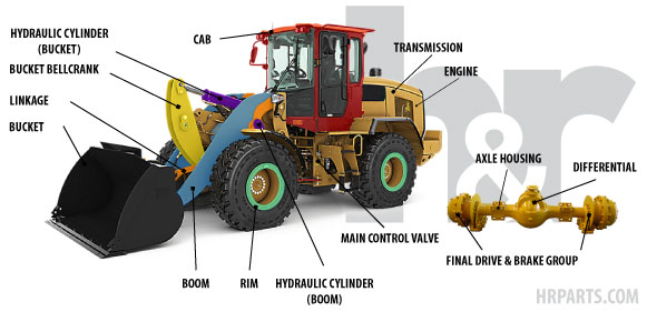 Wheel Loader Parts H Amp R Construction Equipment Parts H